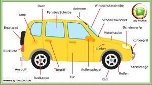 Autoteile_opt
